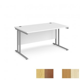 Maestro Rectangular Desks